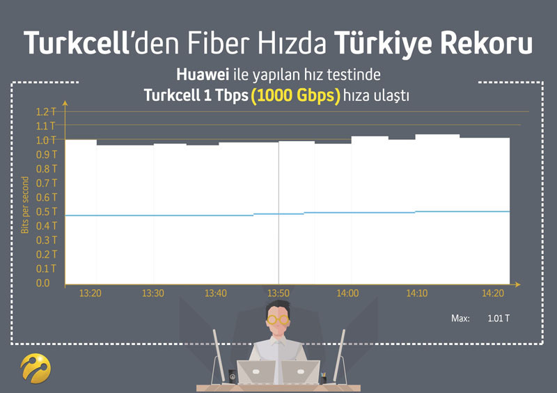 1459755354_turkcell-gorsel.jpg