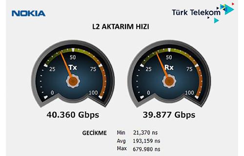 1459772549_turk-telekom.jpg