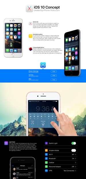 1462958836_ios-10-concept-infographic-small.jpg