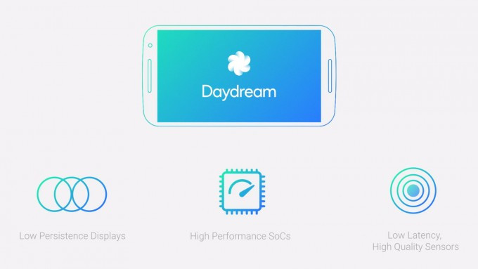 1464426454_daydream-ready-smartphone-android-vr-680x383.jpg