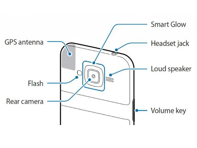 1466144708_diagram-of-smart-glow.png