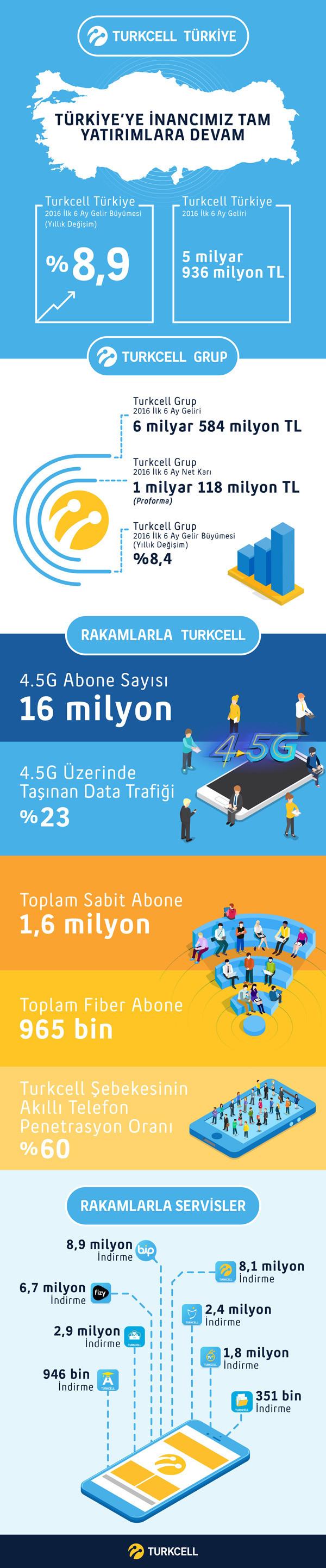 1469709847_turkcellinfo.jpg