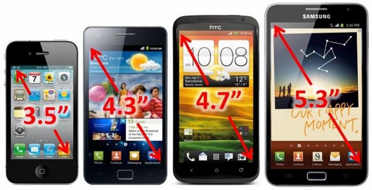 1470767094_screen-sizes-639x327.jpg