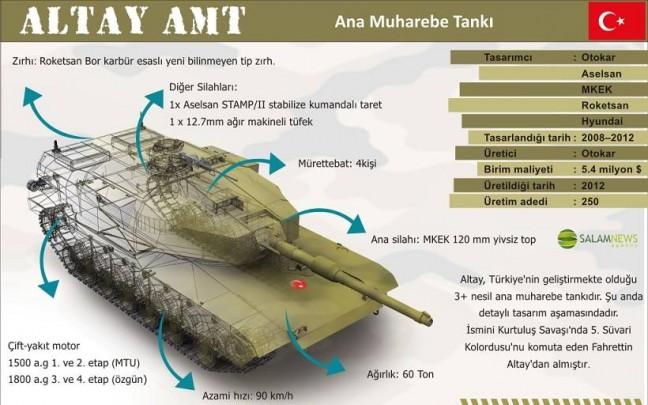 1472396532_altay-tanki-hakkinda-bilgi.jpg