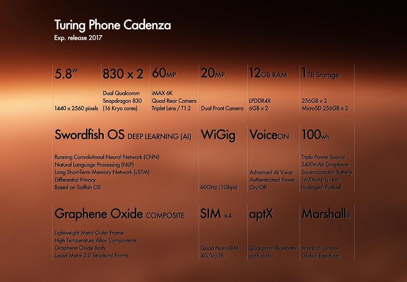 1472821802_turing-phone-cadenza1.jpg