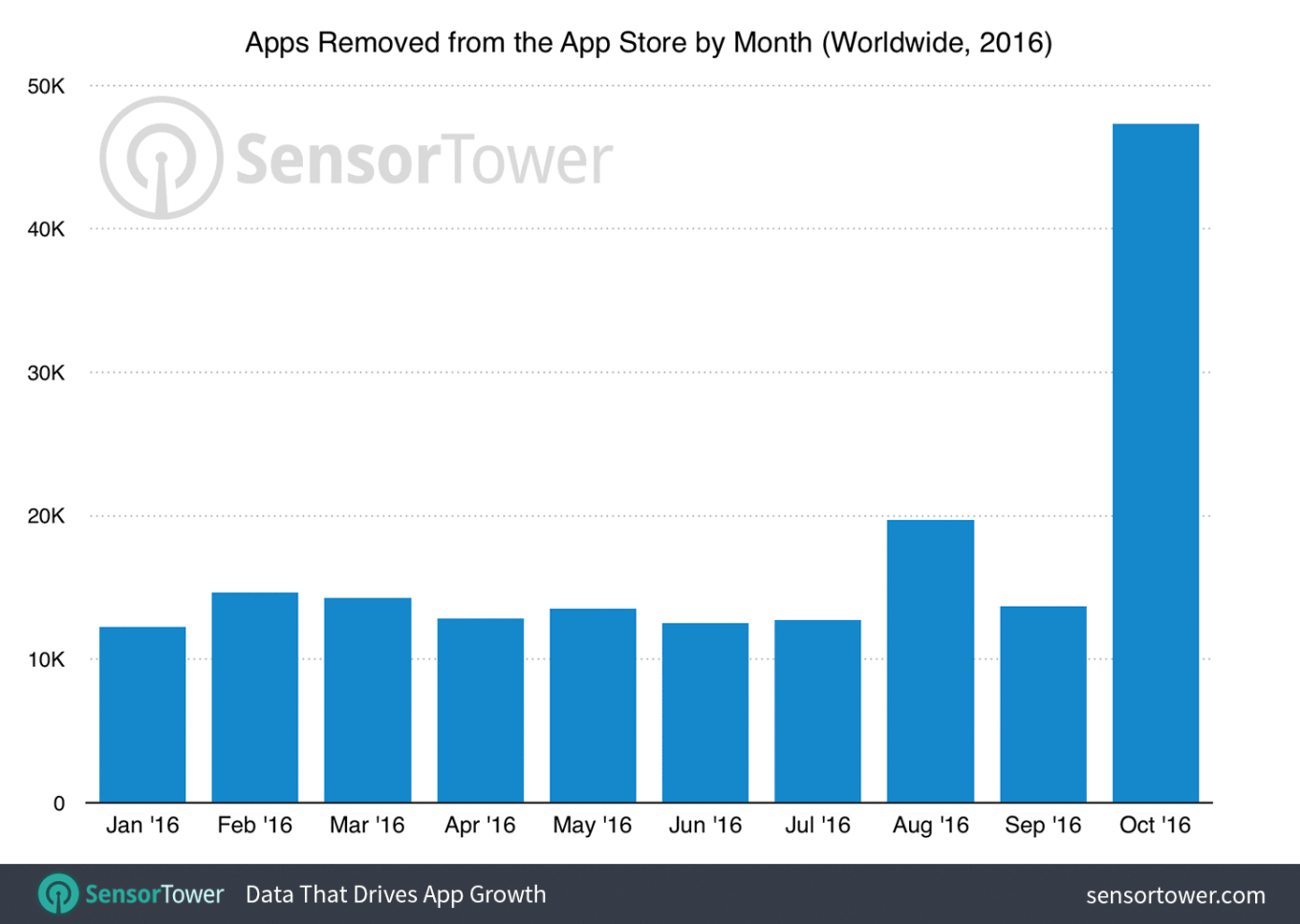 1479286618_apple-removed-a-ton-of-apps-from-the-app-store-last-month.jpg.png