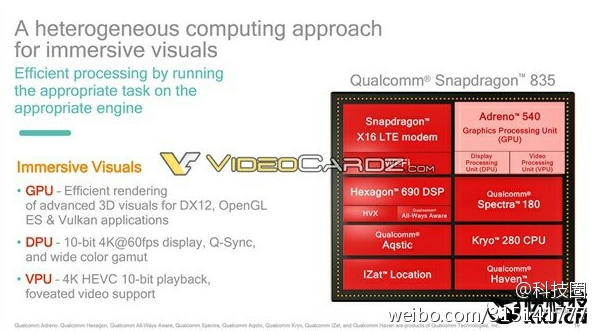 1483340735_slides-pertaining-to-the-snapdragon-835-are-leaked-just-days-before-the-chip-gets-media-attention-at-ces.jpg.png