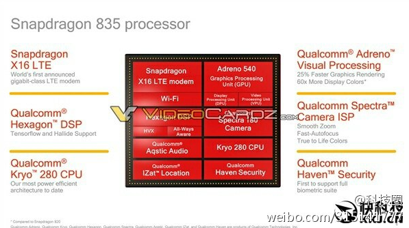 1483340795_slides-pertaining-to-the-snapdragon-835-are-leaked-just-days-before-the-chip-gets-media-attention-at-ces.jpg-2.png
