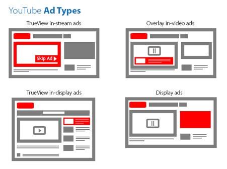 1487503057_youtube-ad-types.jpg