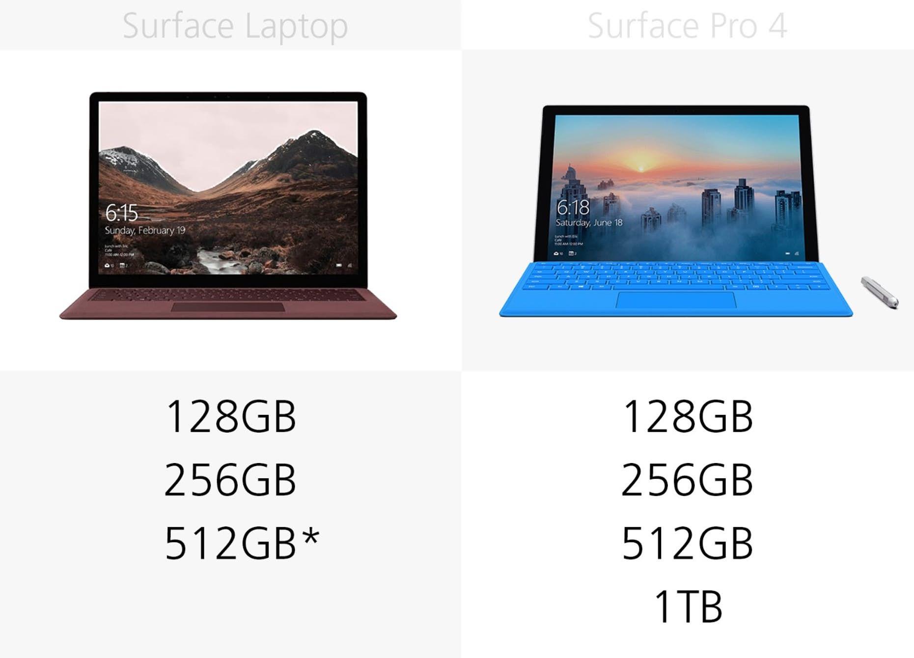 1493969722_microsoft-surface-laptop-vs-surface-pro-4-specs-comparison-10.jpg