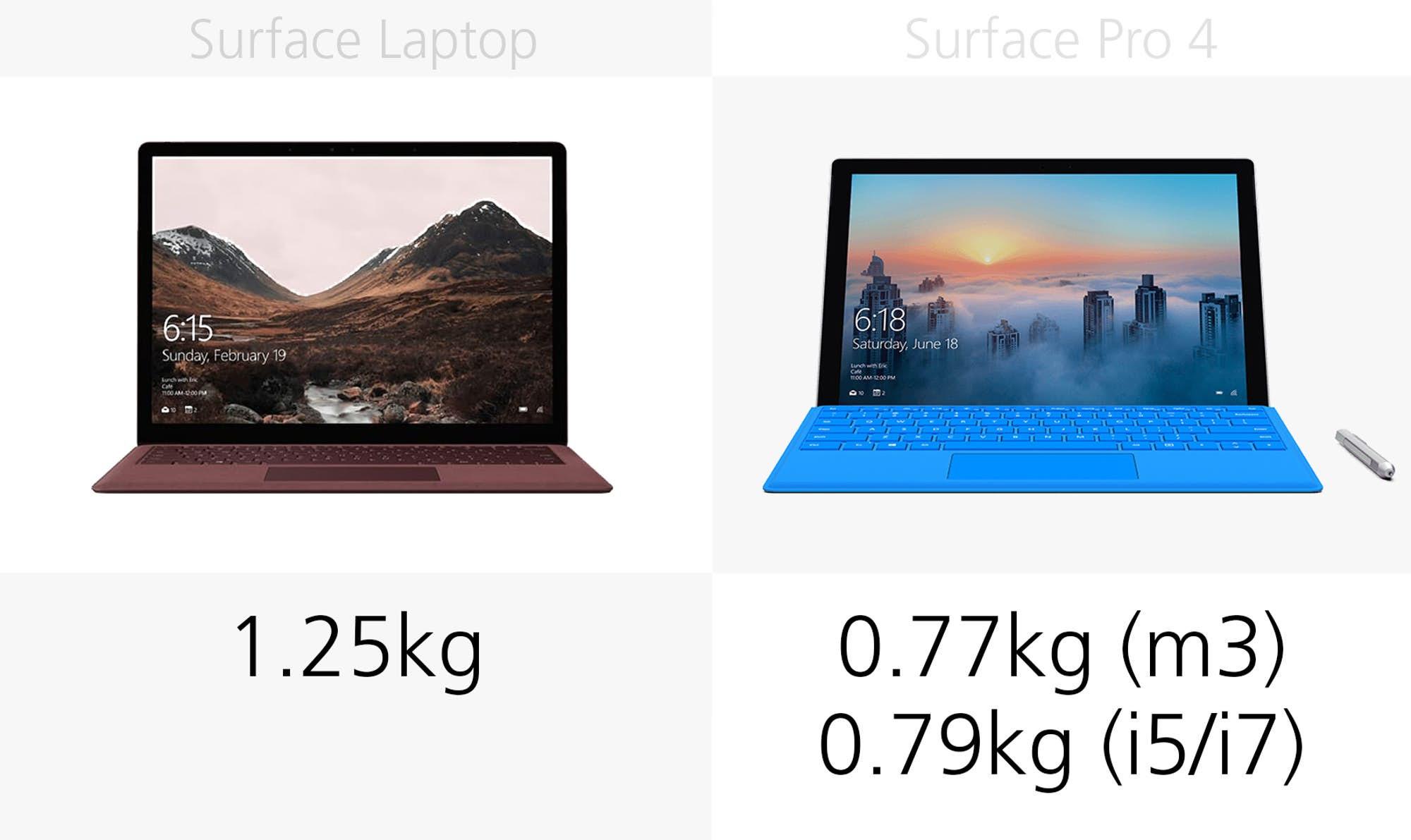 1493969759_microsoft-surface-laptop-vs-surface-pro-4-specs-comparison-26.jpg