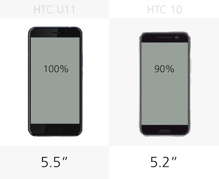 1494999139_htc-u11-vs-htc-10-specs-comparison-25.jpg