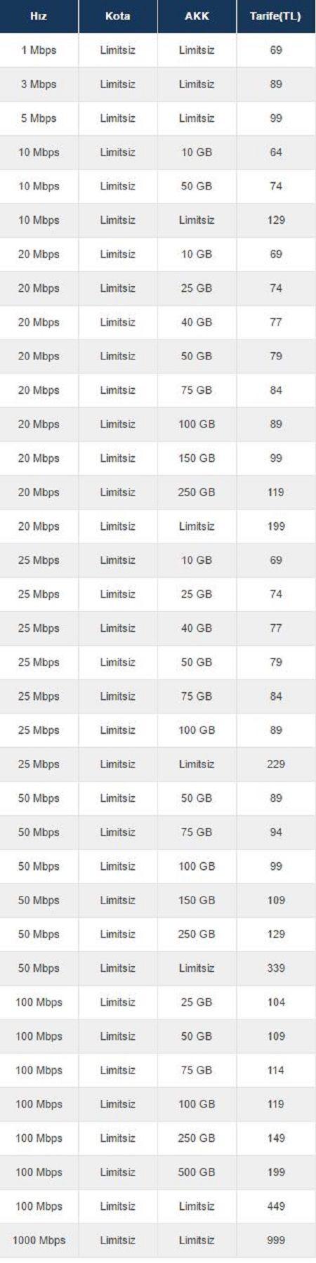 1495018152_turkcell-superonline-kotali-internet-tarifelerini-yayinladi-icresim2.jpg