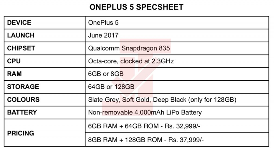 1497859572_information-about-the-oneplus-5s-specs-and-battery-capacity-leak-two-days-prior-to-unveiling.jpg
