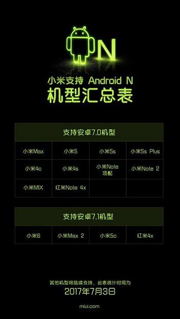 1499236868_xiaomi-android-nougat-guncelleme.jpg