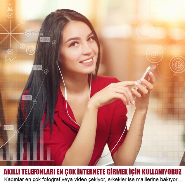 1502094798_akilli-telefon.jpg