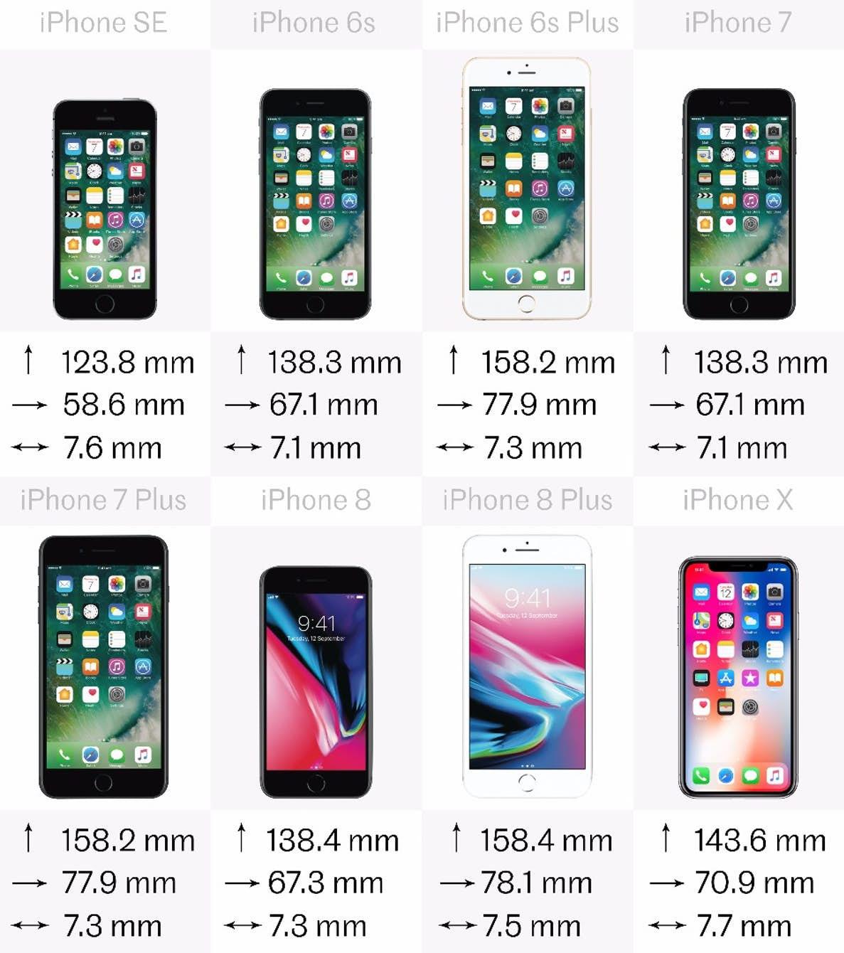 1505811892_current-iphones-comparison-1.jpg