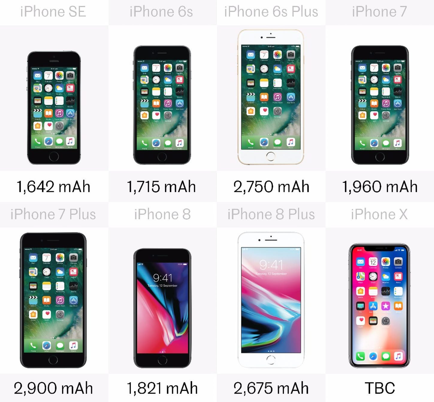1505811946_current-iphones-comparison-17.jpg