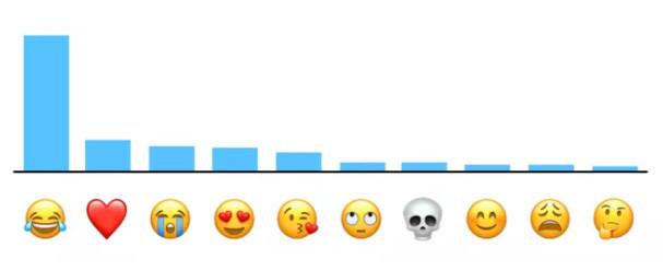 1509790911_iste-en-populer-emoji-sdn-03.jpg