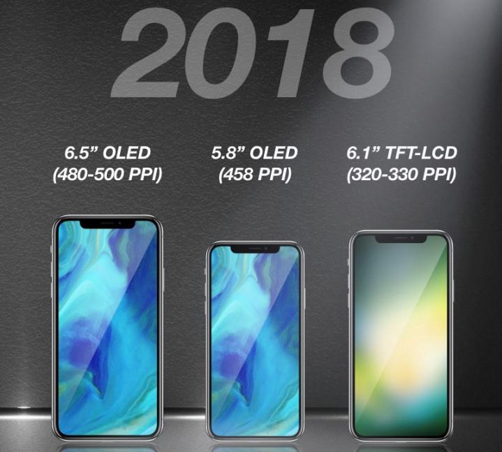 1510639542_kgi-three-iphones-2018.jpg