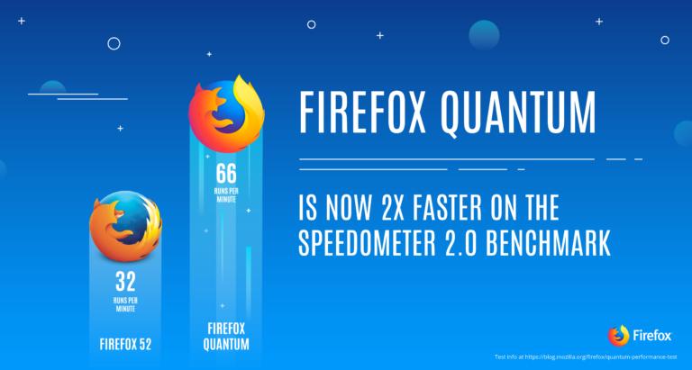 1510659991_firefox-quantumgoogle-chrome.png