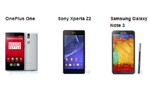 OnePlus One, Sony Xperia Z2 ve Galaxy Note 3 karşılaştırması