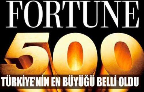 İşte Türkiyenin en büyük 500 şirketi!