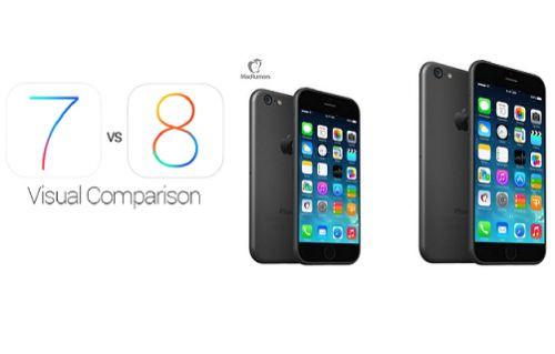 iPhone 6 hangi iOS işletim sistemini kullanacak?