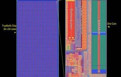 IBM, insan beyni gibi çalışan bilgisayar çipi geliştirdi