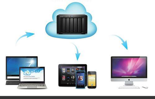 Tüm platformlarda dosya erişimini etkinleştirme