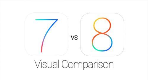 iOS 7 ve iOS 8 arasında ne değişti? Görsel karşılaştırma