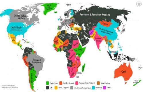 Ülkelerin en önemli ihracat kalemleri sıralaması!