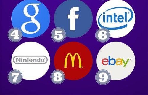 Sosyal medya'daki en güçlü markalar listesi açıklandı!