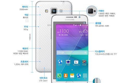 Samsung Galaxy Grand Max resmen açıklandı