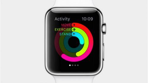 Apple Watch'ın fiyatı belli oldu