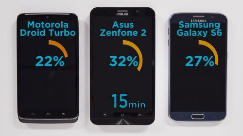 En hızlı şarj olan telefon hangisi? Asus ZenFone 2 şaşırttı!