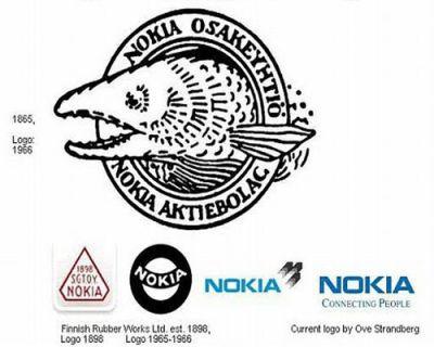 Büyük Değişim Geçiren Logolar
