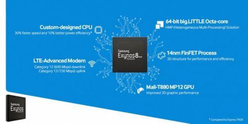 Samsung Exynos 8 Octa 8890 Resmen Tanıtıldı